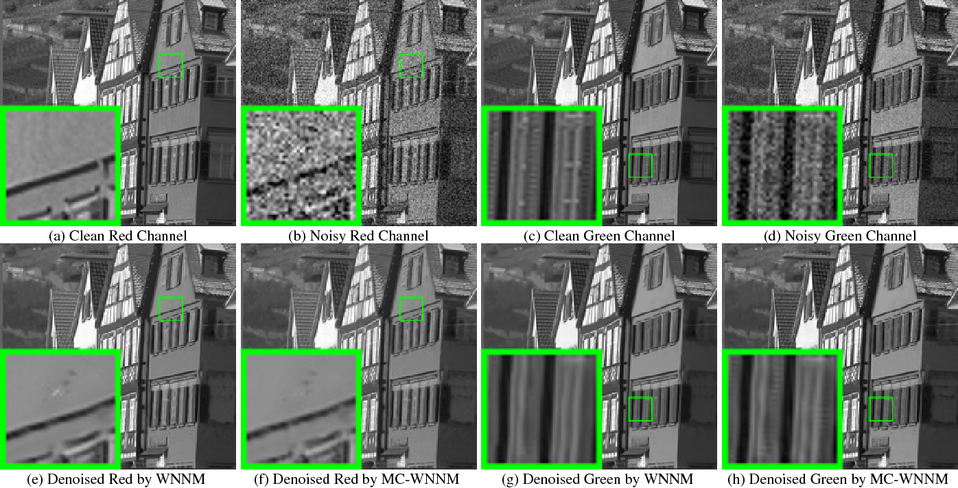 Figure 1 for Multi-channel Weighted Nuclear Norm Minimization for Real Color Image Denoising