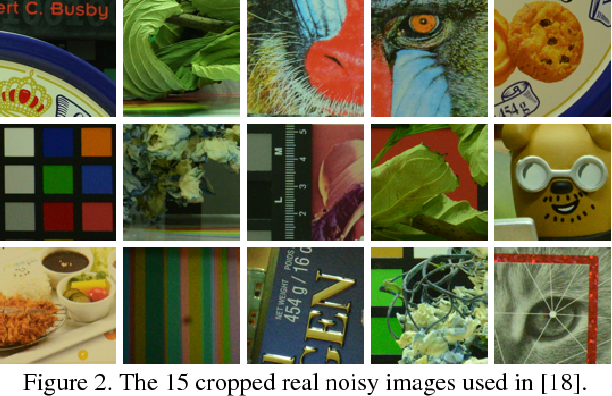 Figure 3 for Multi-channel Weighted Nuclear Norm Minimization for Real Color Image Denoising