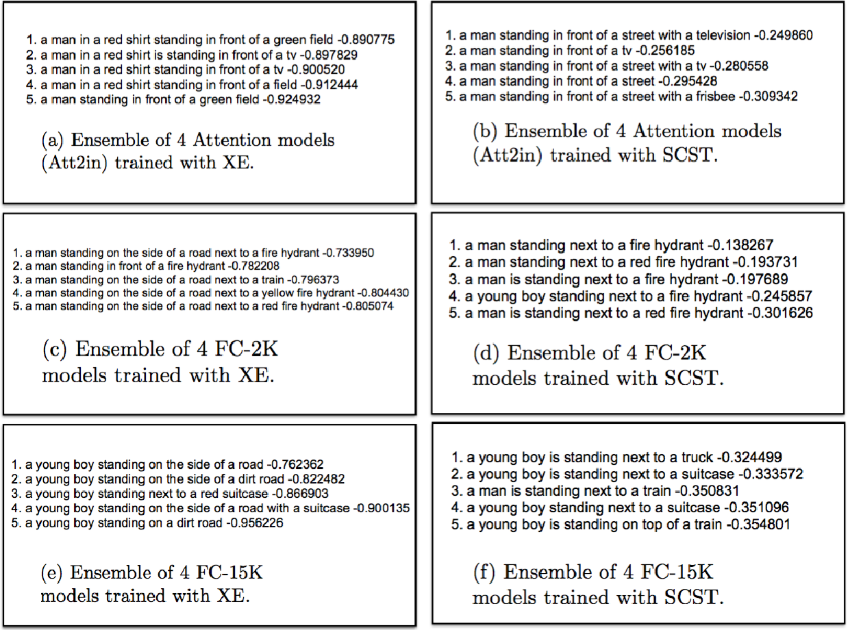 Figure 13 from Self-Critical Sequence Training for Image Captioning