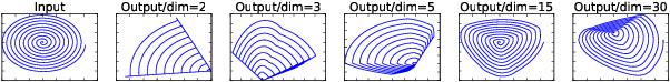 Figure 1 for MobileNetV2: Inverted Residuals and Linear Bottlenecks