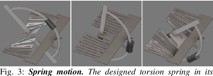 Figure 3 for Design of the first sub-milligram flapping wing aerial vehicle