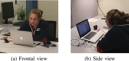 Figure 2 for Leveraging Affect Transfer Learning for Behavior Prediction in an Intelligent Tutoring System