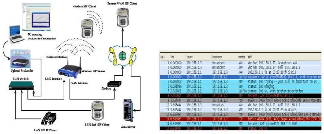 carrier grade voice over ip collins daniel