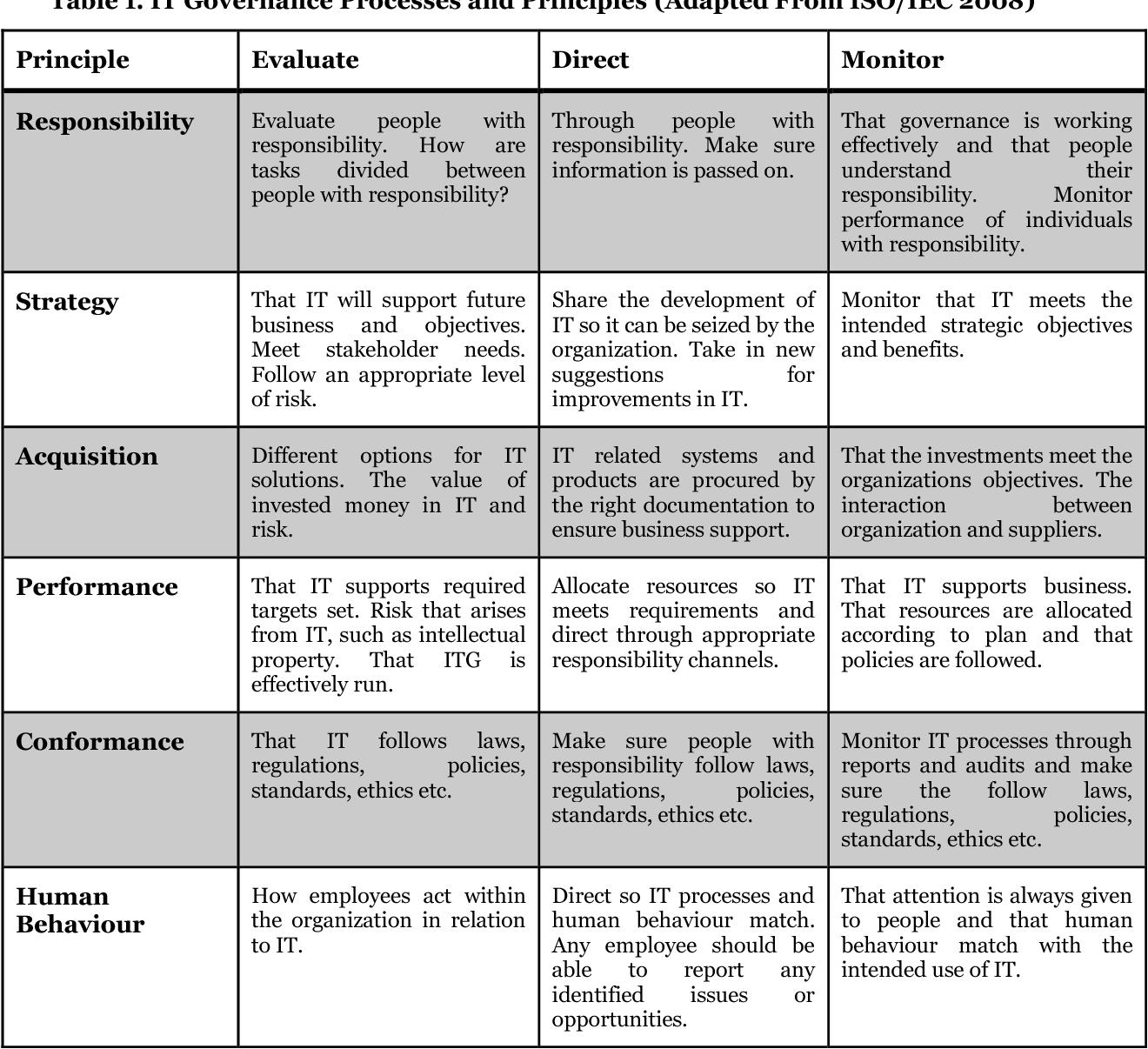 organizational structure case study