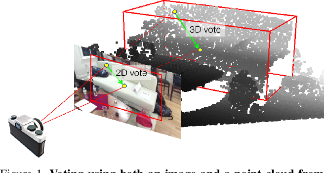 Figure 1 for ImVoteNet: Boosting 3D Object Detection in Point Clouds with Image Votes