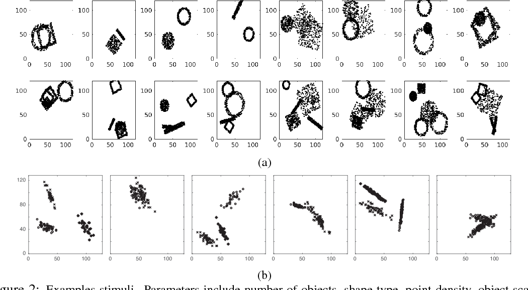 Figure 2 for Human-like Clustering with Deep Convolutional Neural Networks