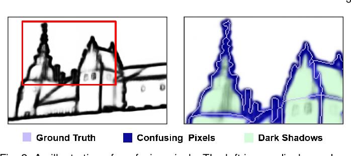Figure 3 for Unmixing Convolutional Features for Crisp Edge Detection