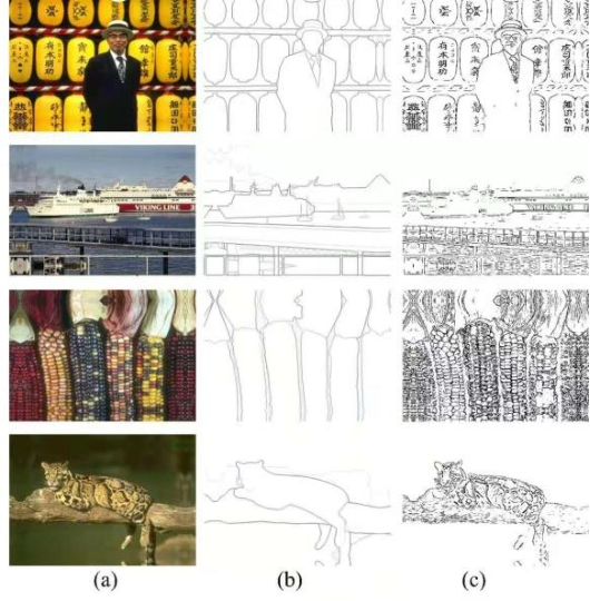 Figure 3 for A relic sketch extraction framework based on detail-aware hierarchical deep network