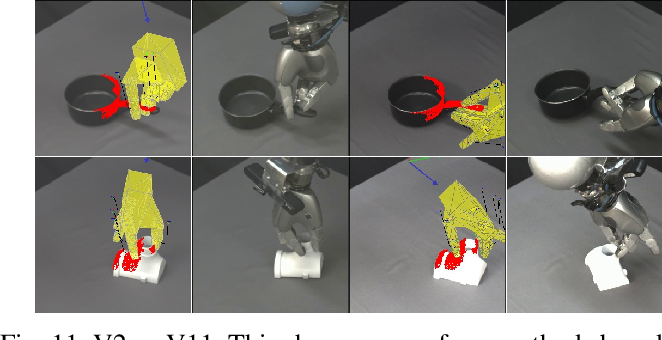 Figure 3 for Deep Dexterous Grasping of Novel Objects from a Single View