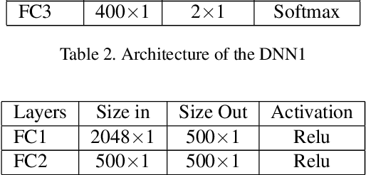 Figure 4 for Fingerprint Presentation Attack Detection utilizing Time-Series, Color Fingerprint Captures