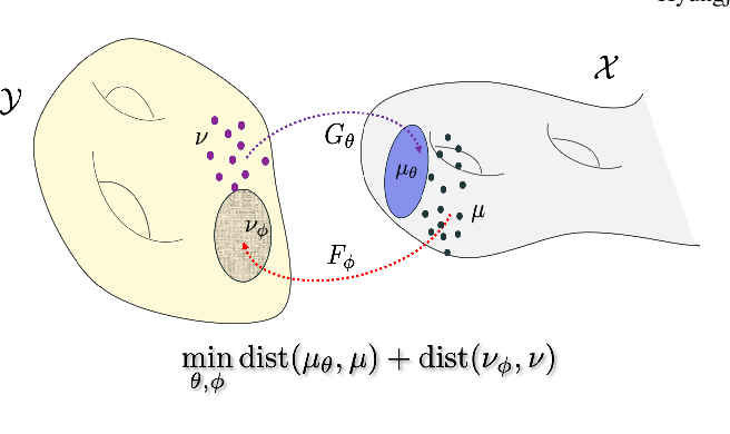 Figure 1 for Two-Stage Deep Learning for Accelerated 3D Time-of-Flight MRA without Matched Training Data