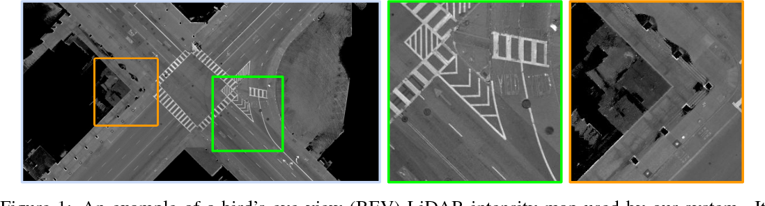 Figure 1 for Learning to Localize Using a LiDAR Intensity Map