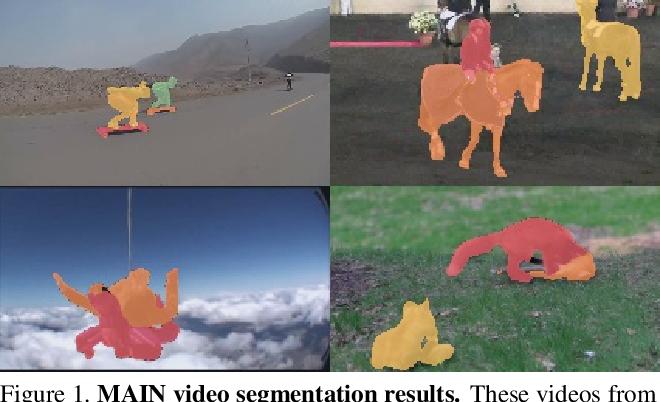 Figure 1 for MAIN: Multi-Attention Instance Network for Video Segmentation