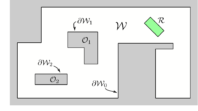 Figure 1 for Failing with Grace: Learning Neural Network Controllers that are Boundedly Unsafe