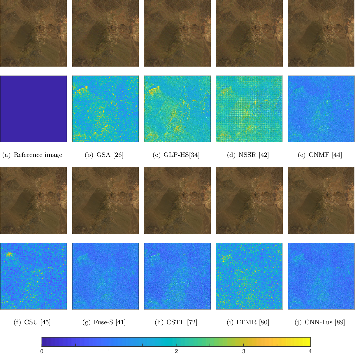 Figure 4 for Recent Advances and New Guidelines on Hyperspectral and Multispectral Image Fusion