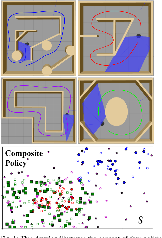 Figure 1 for Composable Learning with Sparse Kernel Representations