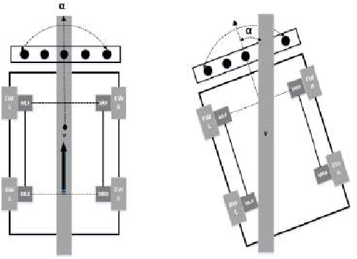 Figure 1 from Dual Purpose Cartesian Infrared Sensor Array Based PID