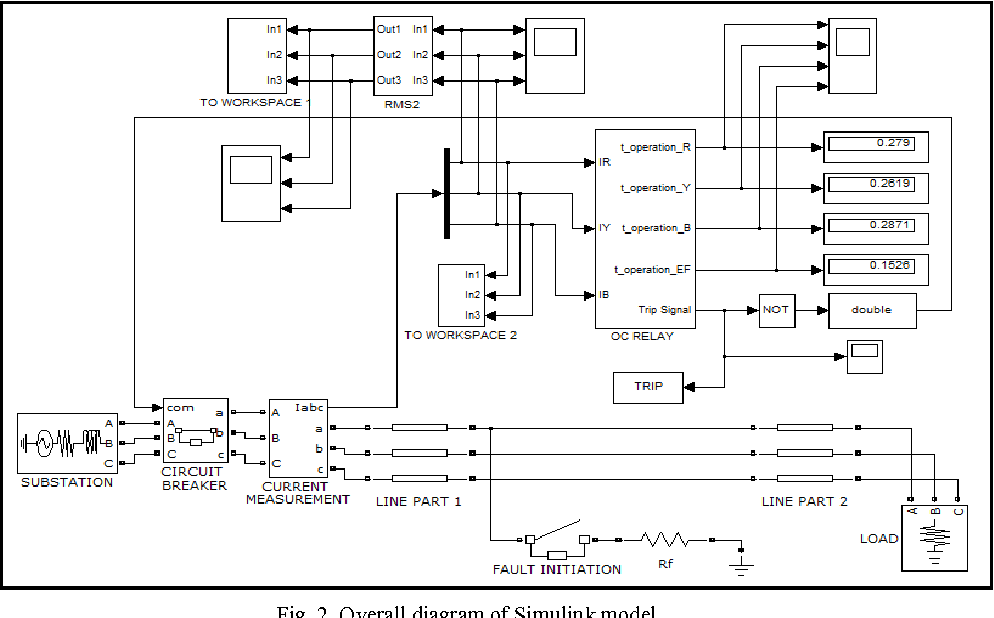 modeling and simulation of inverse time overcurrent relay using rh semanticscholar org General Electric Relay Catalog General Electric Relay
