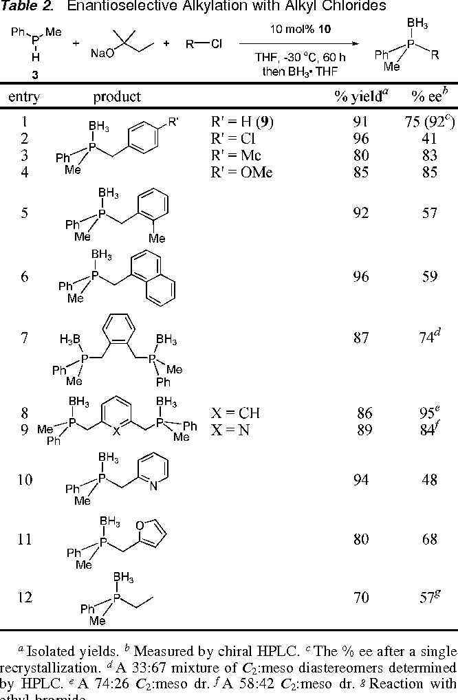 Table 2. Enantioselective Alkylation with Alkyl Chlorides