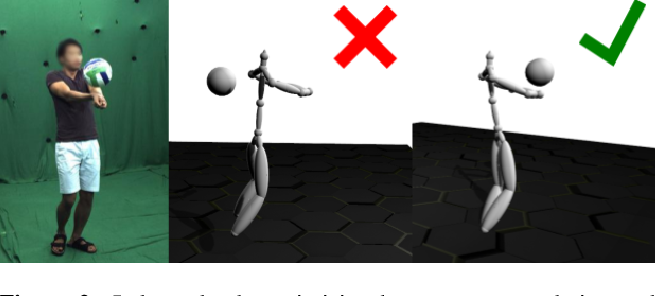 Figure 2 for Gravity-Aware Monocular 3D Human-Object Reconstruction