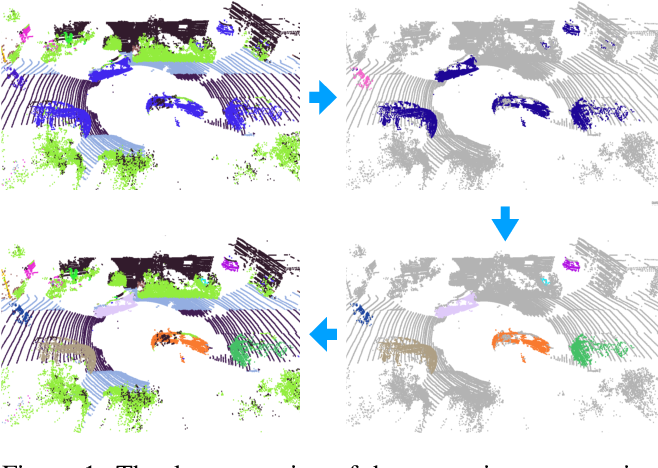 Figure 1 for A Technical Survey and Evaluation of Traditional Point Cloud Clustering Methods for LiDAR Panoptic Segmentation