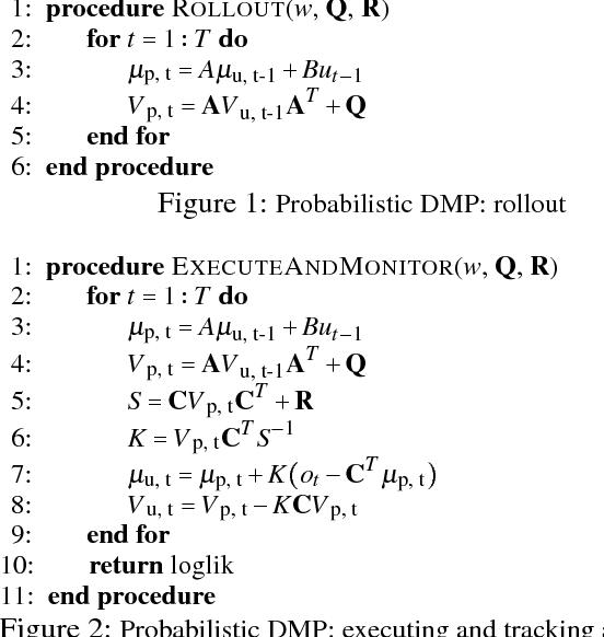 Figure 1 for A Probabilistic Representation for Dynamic Movement Primitives