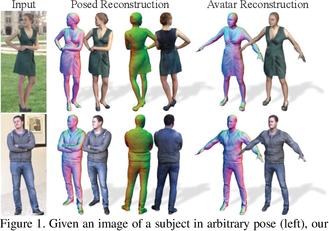 Figure 1 for ARCH++: Animation-Ready Clothed Human Reconstruction Revisited