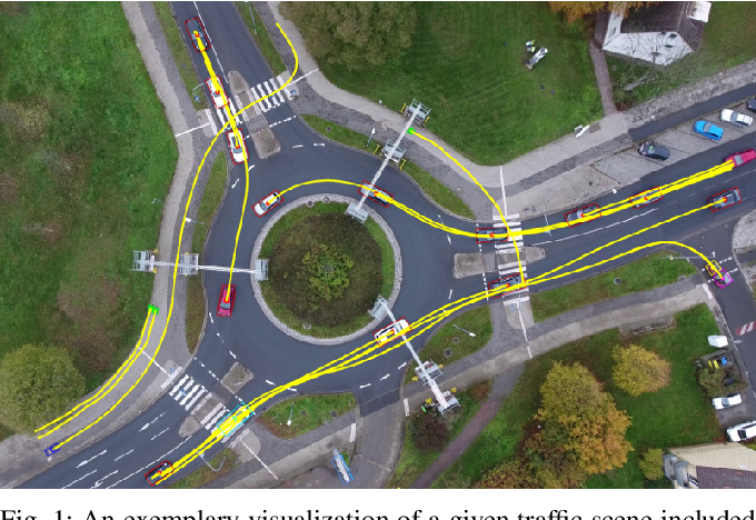 Figure 1 for openDD: A Large-Scale Roundabout Drone Dataset