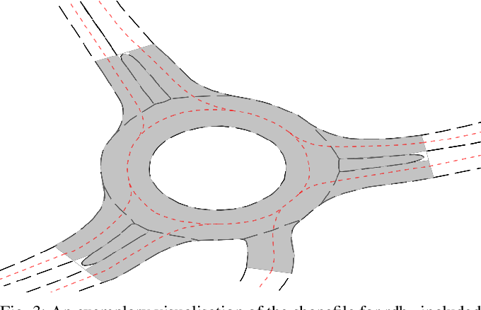 Figure 3 for openDD: A Large-Scale Roundabout Drone Dataset