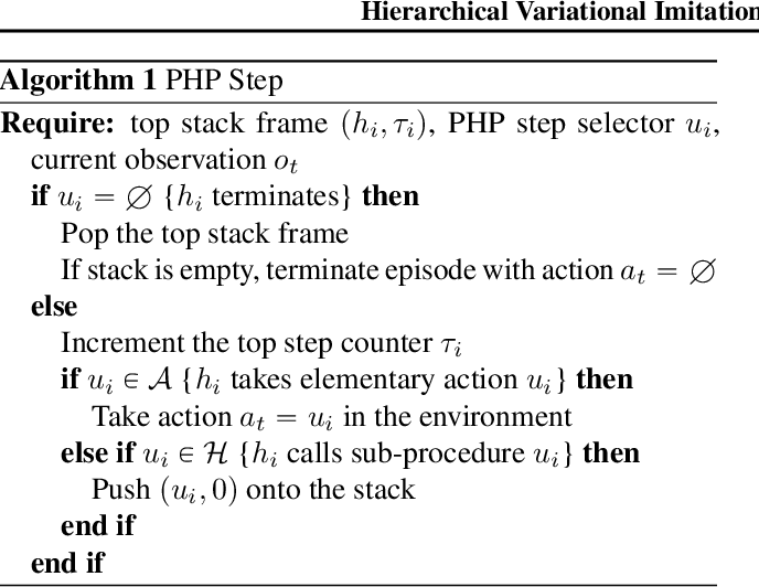 Figure 1 for Hierarchical Variational Imitation Learning of Control Programs