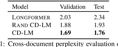 Figure 2 for Cross-Document Language Modeling