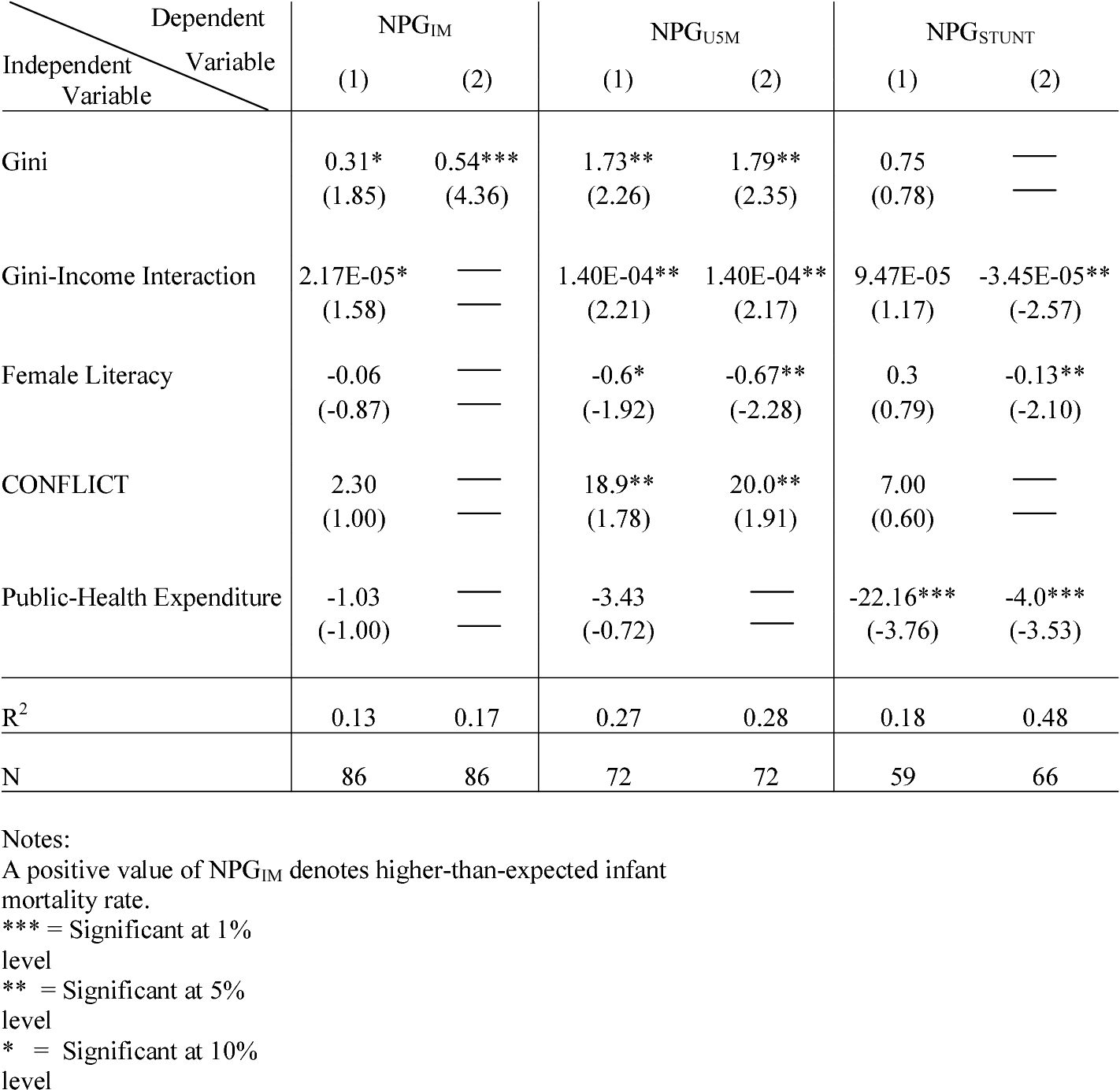 97a65d03afb An Econometric Analysis of International Variations in Child Welfare ...