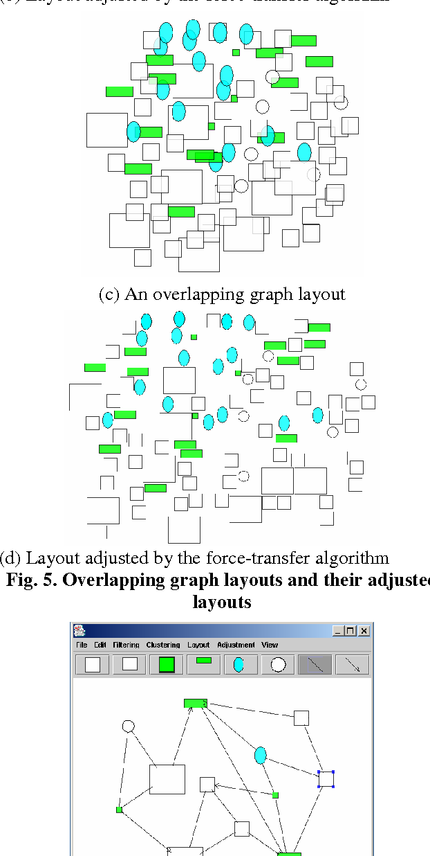 PDF] A Framework of Filtering, Clustering and Dynamic Layout Graphs