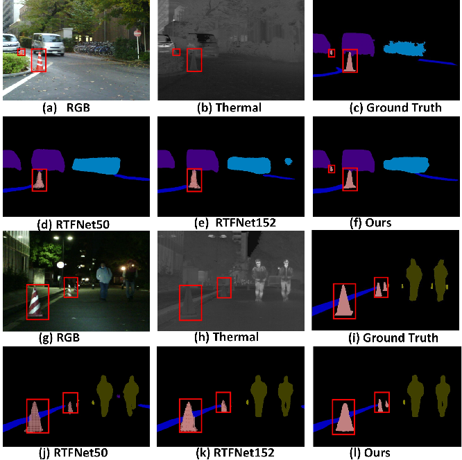 Figure 1 for FEANet: Feature-Enhanced Attention Network for RGB-Thermal Real-time Semantic Segmentation