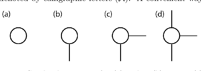 Figure 1 for Nonlinear system identification with regularized Tensor Network B-splines
