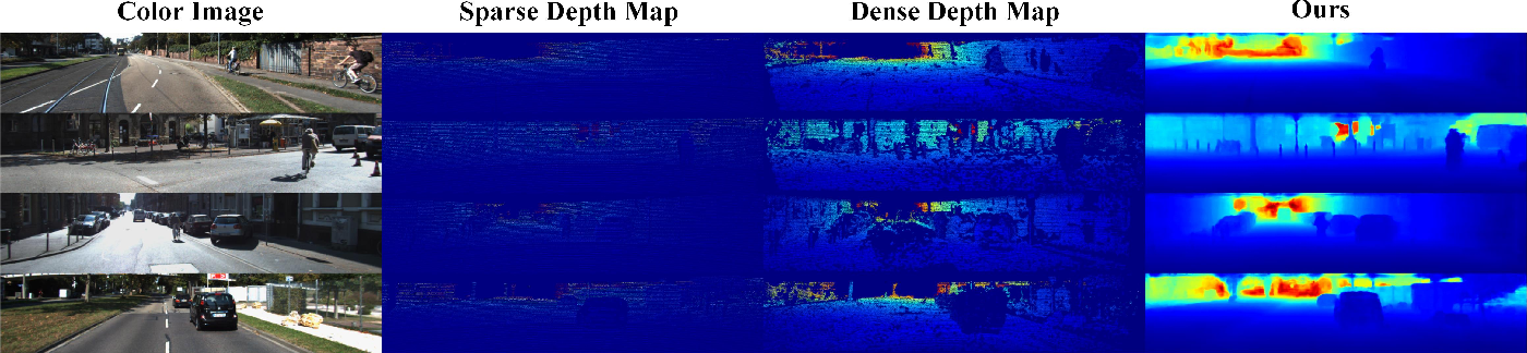 Figure 3 for PLIN: A Network for Pseudo-LiDAR Point Cloud Interpolation