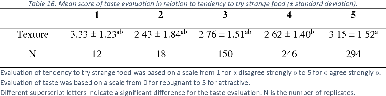 tendency to evaluate copy2 Evaluating functions to evaluate a function is to: replace (substitute) its variable with a given number or expression evaluate for a given expression: evaluating can also mean replacing with an expression (such as 3m+1 or v2.