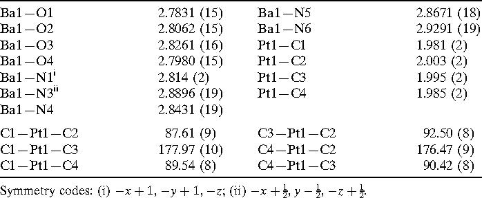 Table 1 Selected geometric parameters (Å, ).