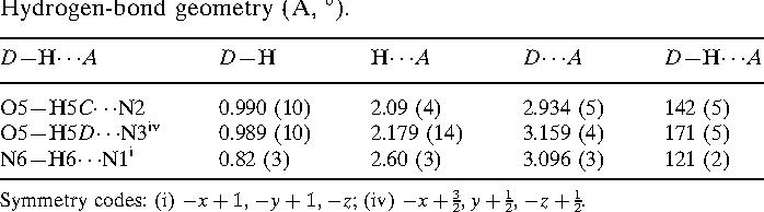 Table 2 Hydrogen-bond geometry (Å, ).