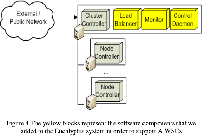 Sticky Session Support in Auto Scaling IaaS Systems - Semantic Scholar