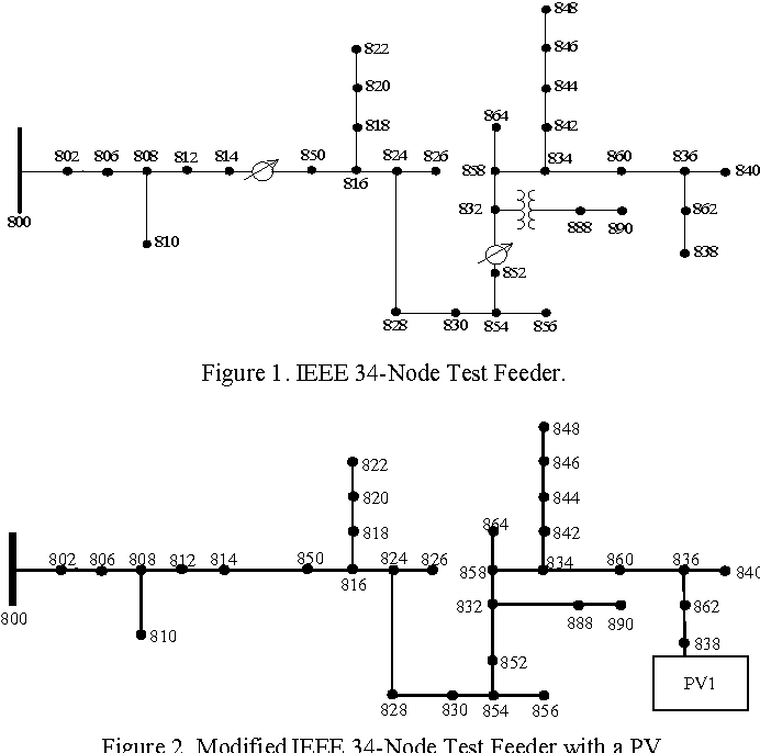 Determination of optimal siting and sizing of energy storage system