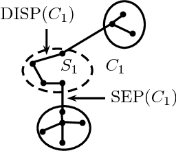 Figure 1 for Graph sketching-based Space-efficient Data Clustering