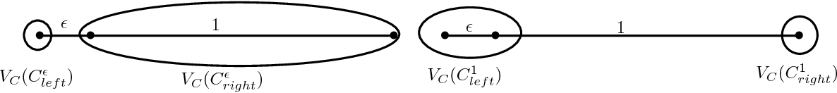 Figure 3 for Graph sketching-based Space-efficient Data Clustering