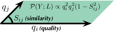 Figure 1 for Improving the Similarity Measure of Determinantal Point Processes for Extractive Multi-Document Summarization