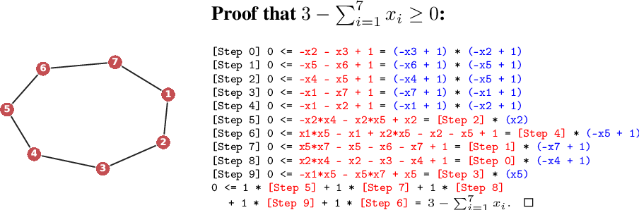 Figure 4 for Learning dynamic polynomial proofs