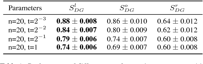 Figure 1 for Differentiable Submodular Maximization