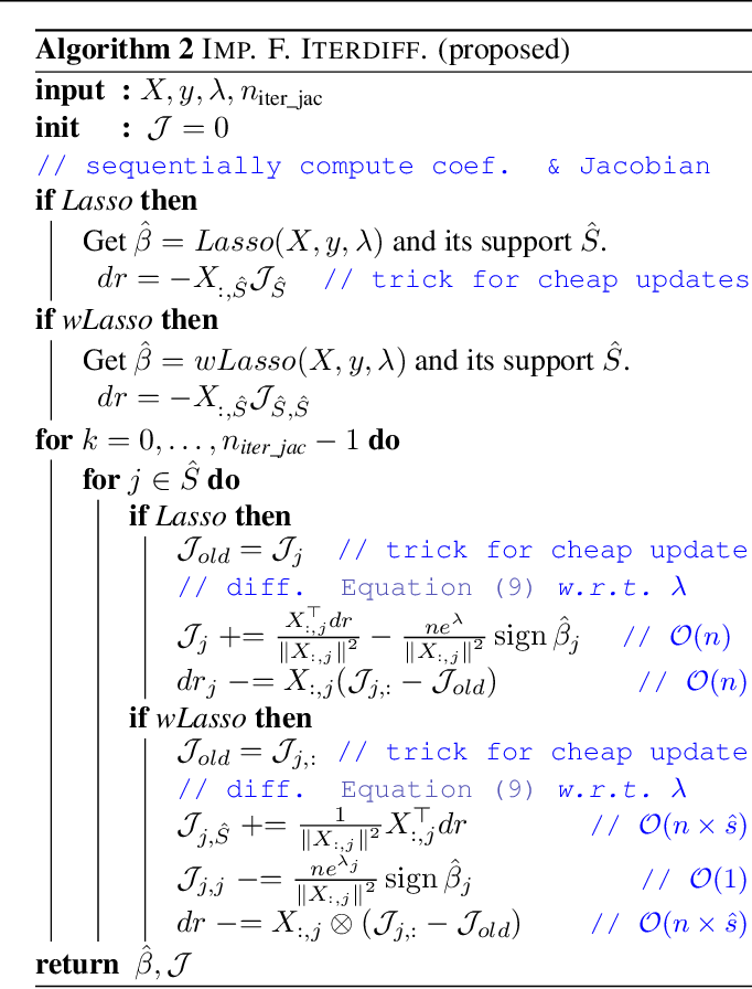 Figure 1 for Implicit differentiation of Lasso-type models for hyperparameter optimization