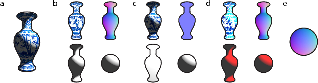 Figure 1 for Self-Supervised Intrinsic Image Decomposition