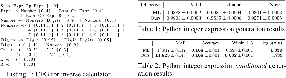 Figure 1 for Goal-directed Generation of Discrete Structures with Conditional Generative Models