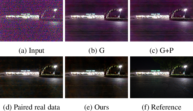 Figure 1 for A Physics-based Noise Formation Model for Extreme Low-light Raw Denoising